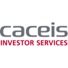 CACEIS Bank Luxembourg Branch
